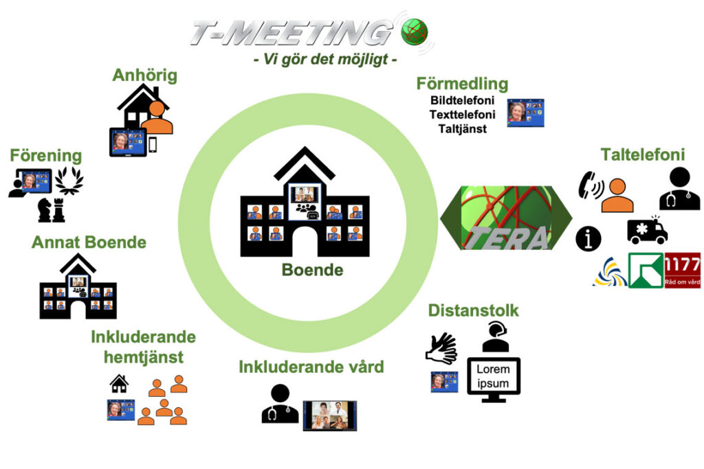 T-meetings